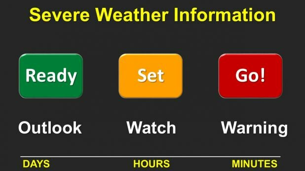Severe Weather Outlooks: The first step in your preparation